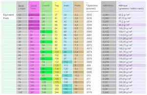 Www Lbs De : lbs kilograms converter ~ Lizthompson.info Haus und Dekorationen