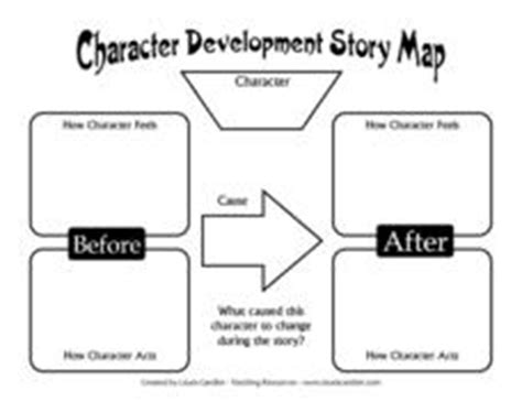 character development story map 7th 8th grade worksheet lesson planet