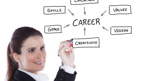 How To Make Coaching A Career by Where Can I Find A Coach That S Right For Me The Globe And Mail
