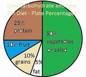 Size 12 By St Patrick U0026 39 S Day   Scarsdale Diet Keep Trim