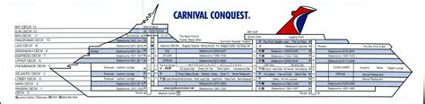 Carnival Conquest Deck 6 Plan by Anyone A Valor Conquest Deck Plan Cruise Critic
