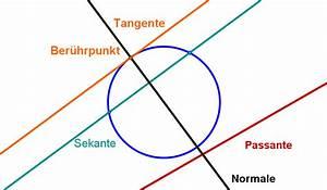 Tangente Und Normale Berechnen : gerade mathe artikel ~ Themetempest.com Abrechnung