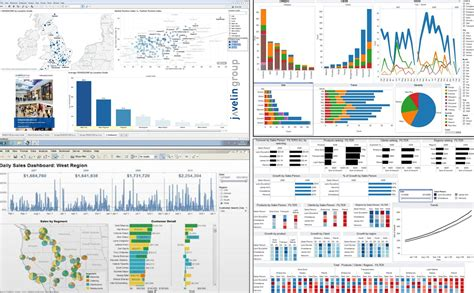tableau dashboard templates javelin announces partnership with tableau javelin