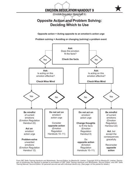 worksheet emotion regulation worksheet grass fedjp