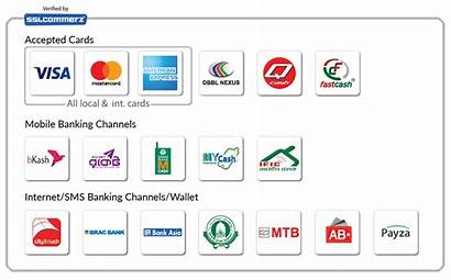 Payment Bd Card Credit Bangladesh International Service