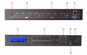 Tesmart 4k 4x4 Hdmi Matrix Video Switcher With Remote Ip