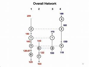 Chapter 15 Heat Exchanger Networks