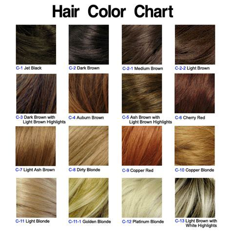 Chart of Haircolors   Hairstyle Blog