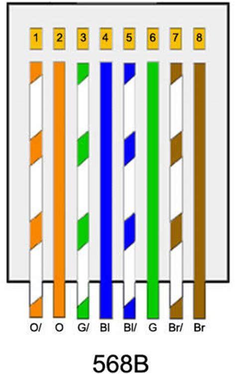 electrinic  circuit diagram correct color alignment