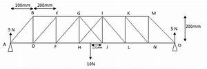 How To Calculate Tension  Compression In A Truss Bridge