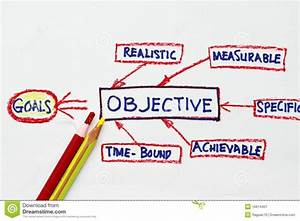 Enroute to the objectives… | Go Forward!
