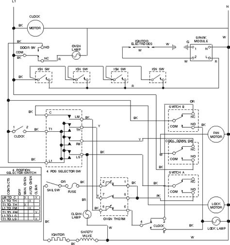 Water Heater Wire Diagram For Hotpoint by Oven Stove Range And Cooktop Troubleshooting Chapter 2
