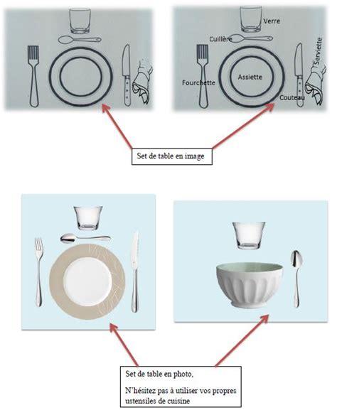 bouton placard cuisine aménagement visuel environnement autisme