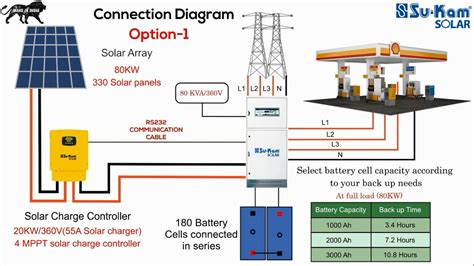 Wiring Diagram On How Work Solar Panel by Solar Power System Wiring Diagram Electrical Website