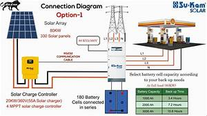 How To Design Your Own Off Grid Solar Power System  Su