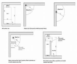 Elektrická instalace v koupelnách