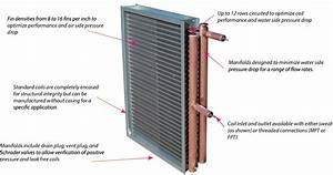 Aaon Heating And Cooling Products