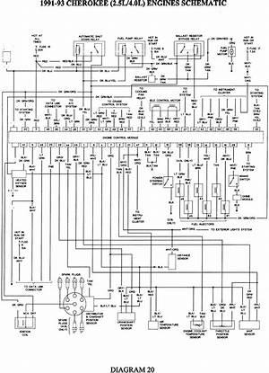 Wiring Diagram 1990 Jeep Cherokee 41165 Verdetellus It