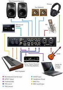 Digital Recording Studio Equipment Wiring Diagram