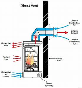 Grow Indoor Vent Diagram