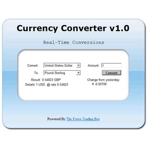 uk usa money converter corn cbot chart