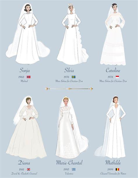 Erste hinweise darüber, wie das wichtigste kleidungsstück des tages aussehen könnten, lieferte jetzt die israelische designerin. Zur Hochzeit von Meghan Markle - Royale Brautkleider im ...