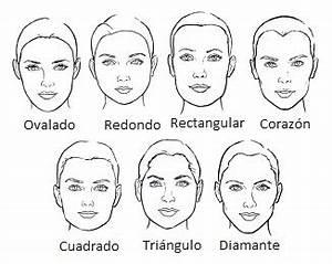 Tutti Quanti: La forma de nuestro rostro