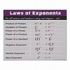 Laws Of Exponents Math Poster Zazzlecom