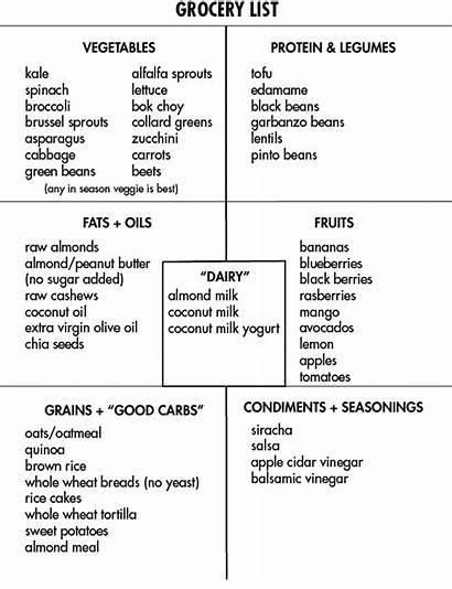 Daniel Fast Recipes Plan Grocery Meal Diet