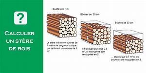 Calcul Volume Litre : comment calculer un st re de bois ~ Melissatoandfro.com Idées de Décoration