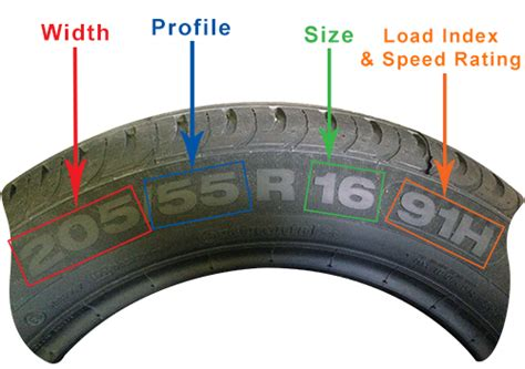 Car Tyres, Van Tyres And 4x4 Tyres