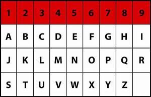 Numerologie Namen Berechnen : namenszahl so kannst du sie berechnen ~ Themetempest.com Abrechnung