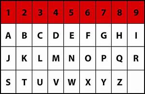 Quersummen Berechnen : namenszahl so kannst du sie berechnen ~ Themetempest.com Abrechnung