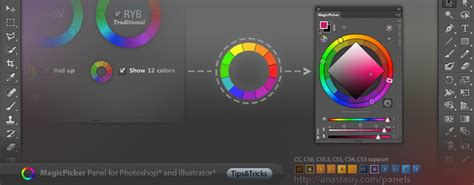 color wheel photoshop tip 29 12 basic colors on a ryb color wheel by anastasiy