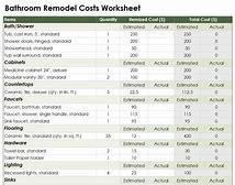 HD Wallpapers Bathroom Remodel Timeline Designcf - Bathroom remodel timeline