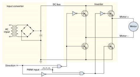 Measure Pwm Motor Efficiency Edn