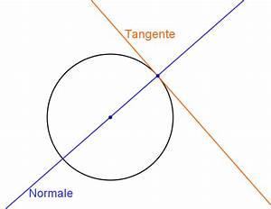 Tangente Und Normale Berechnen : normale mathe artikel ~ Themetempest.com Abrechnung