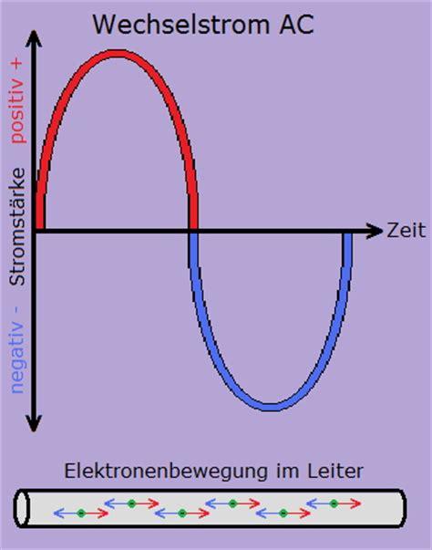 unterschied wechselstrom gleichstrom kategorie elektrotechnik und grundlagen der elektrik