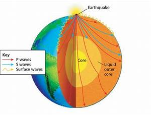 Here Is How An Earthquake Travels Around The Earth