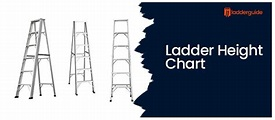 Know the Right Ladder Height With the Ladder Height Chart ...