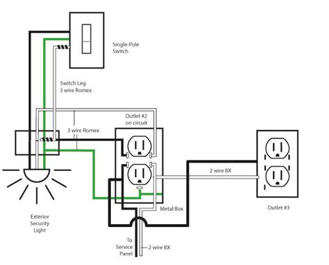 stunning simple house wiring diagram ideas images