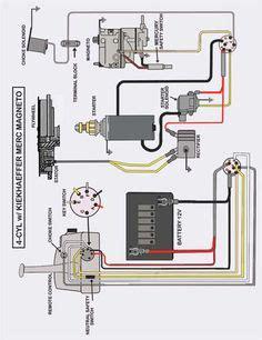 Mercury 650 Wiring Diagram by Mercury Outboard Wiring Diagram Thread Trouble Starting