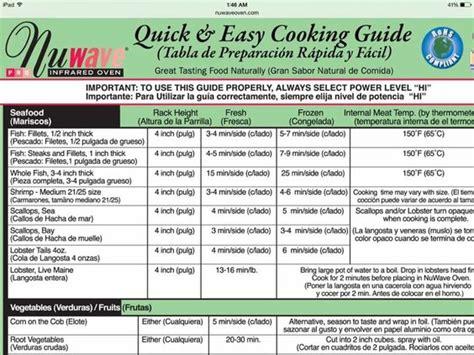 nuwave pro  countertop oven   box kauai cooking class