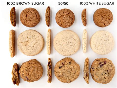 Cookie Science: The Real Differences Between Brown and