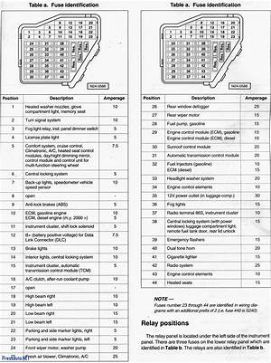 2008 Jetta 2 5 Fuse Diagram 26635 Archivolepe Es