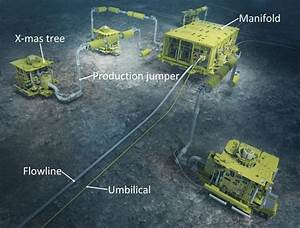 Subsea Production System Overview  2