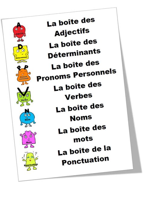 mon memo des categories grammaticales mitsouko au cp
