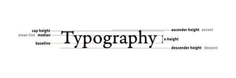 entreprises comment cr 233 er logo canva staprint blog fr