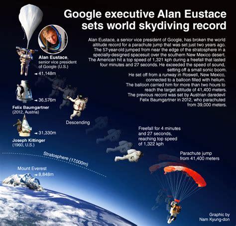 [Graphic News] Google executive Alan Eustace sets world ...