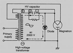 Maytag Microwave Oven Wiring Diagram